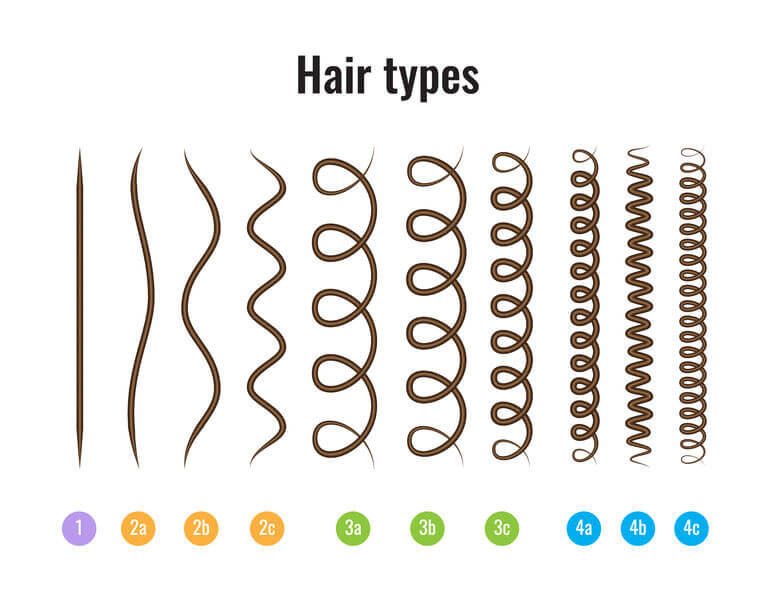 hair types | Beverly Hills MD
